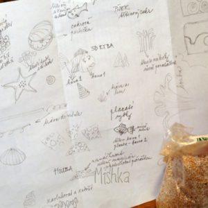 Plán ozdobení dortu